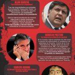El Apra es el camino… ¿a la corrupción?