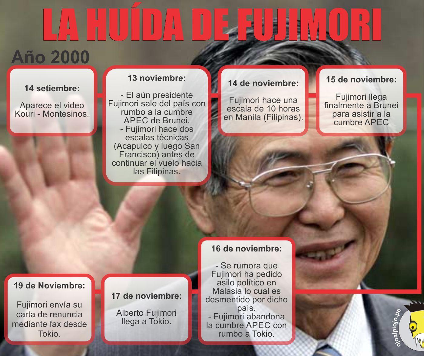 Ojo al Piojo - Huida de Fujimori