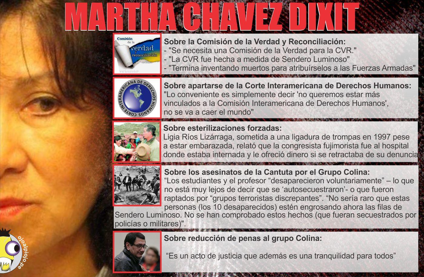 Ojo al Piojo - Martha Chávez