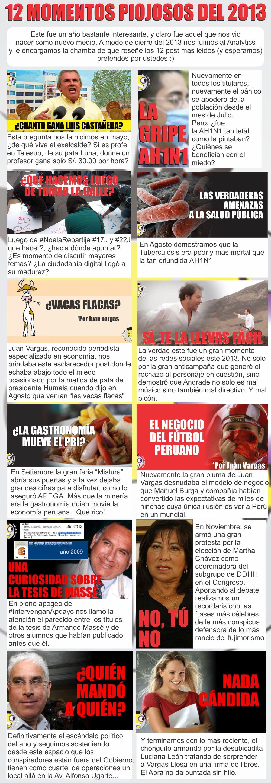 Ojo al Piojo - Resumen 2013