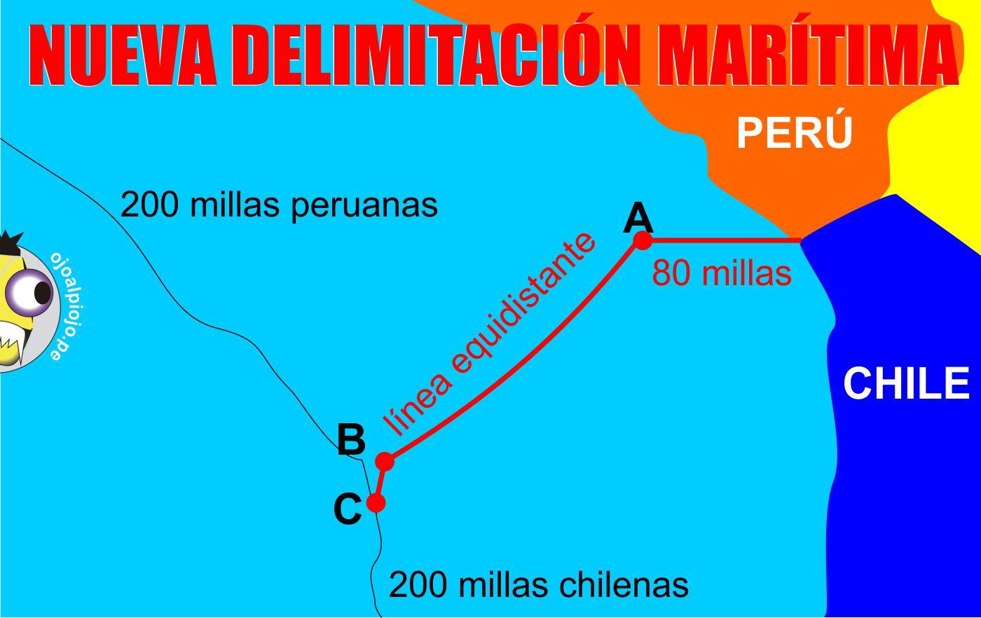 Ojo al Piojo - Nueva delimitación marítima