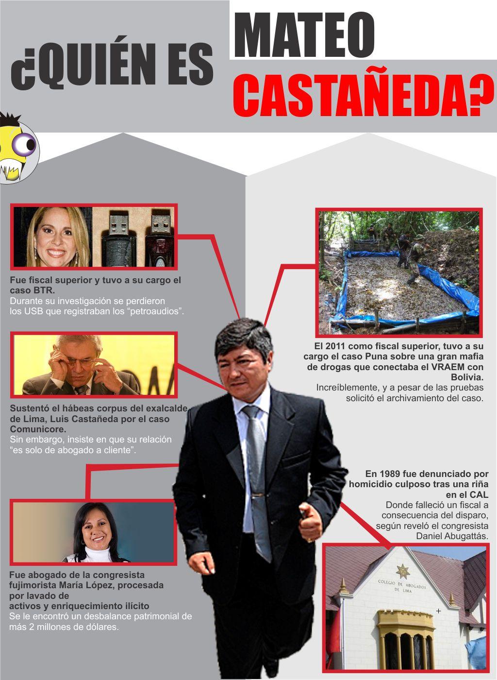 Ojo al Piojo - Quién es Mateo Castañeda