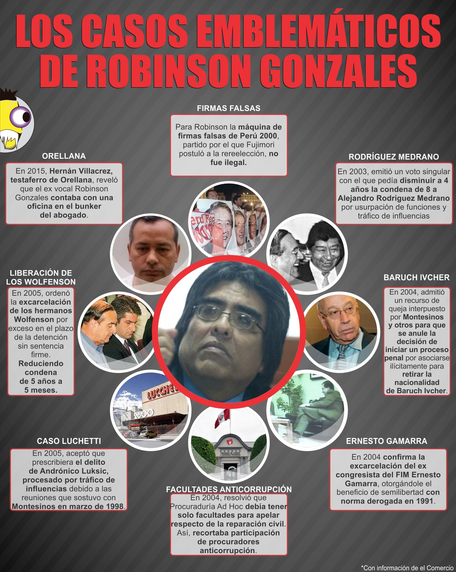 Ojo al Piojo - Robinson Gonzales