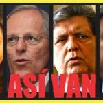 Sí Perú, estos son hasta ahora los candidatos a la presidencia