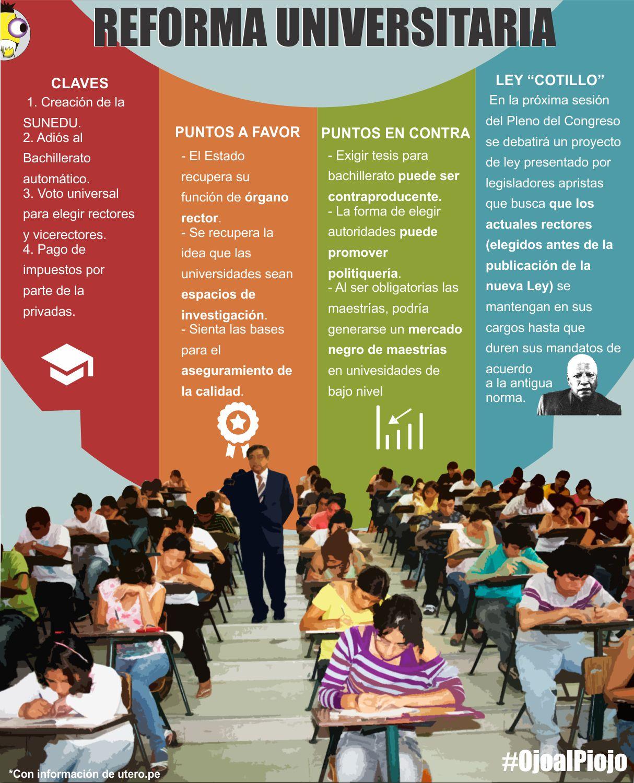 Ojo al Piojo - Reforma Universitaria